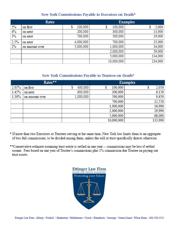 Executor vs Trustee Fees at Death